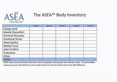 ASEA Body Inventory